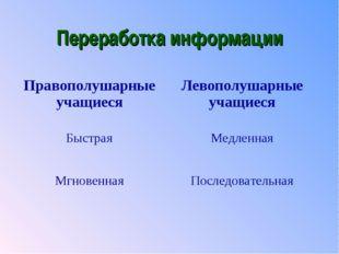 Переработка информации Правополушарные учащиесяЛевополушарные учащиеся Быстр