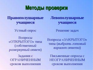 Методы проверки Правополушарные учащиесяЛевополушарные учащиеся Устный опрос