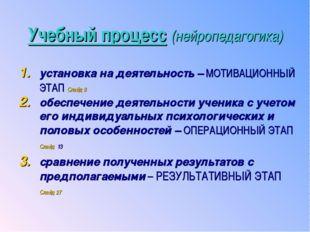 Учебный процесс (нейропедагогика) установка на деятельность – МОТИВАЦИОННЫЙ Э
