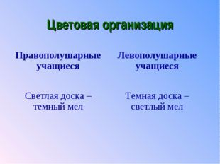Цветовая организация Правополушарные учащиесяЛевополушарные учащиеся Светлая