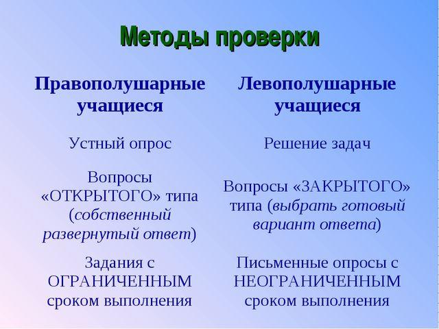 Методы проверки Правополушарные учащиесяЛевополушарные учащиеся Устный опрос...