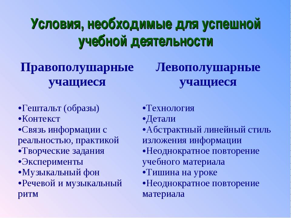 Условия, необходимые для успешной учебной деятельности Правополушарные учащие...