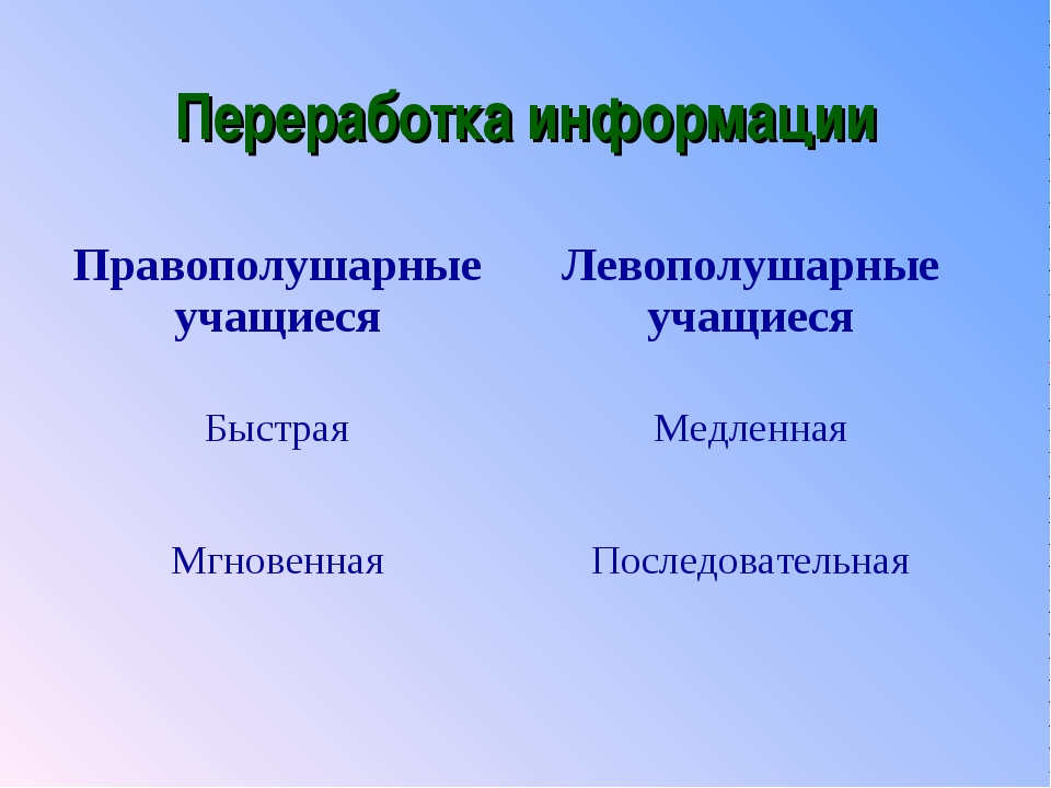 Переработка информации Правополушарные учащиесяЛевополушарные учащиеся Быстр...