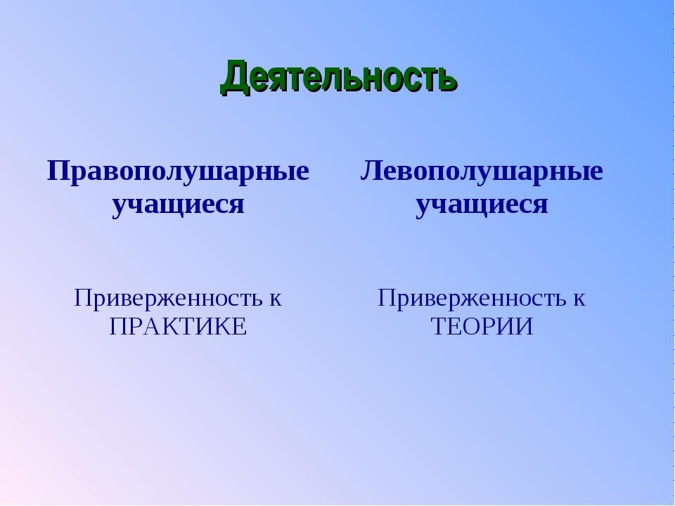 Деятельность Правополушарные учащиесяЛевополушарные учащиеся Приверженность...