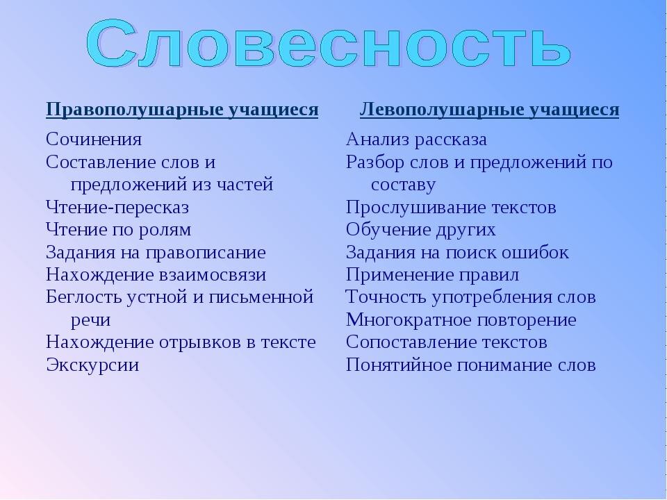 Правополушарные учащиесяЛевополушарные учащиеся Сочинения Составление слов и...