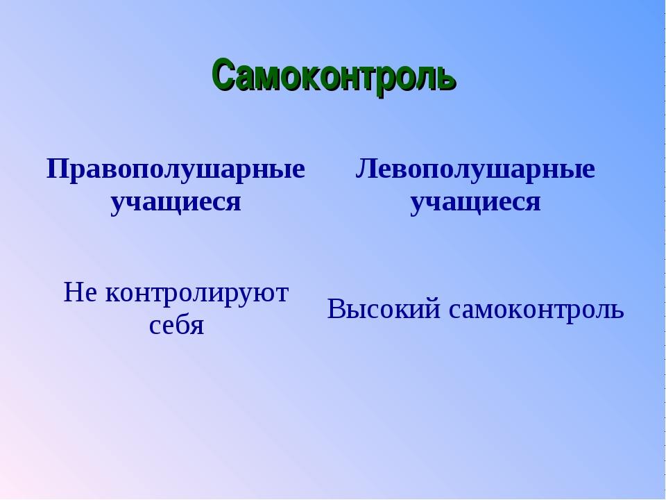 Самоконтроль Правополушарные учащиесяЛевополушарные учащиеся Не контролируют...