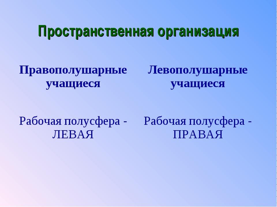 Пространственная организация Правополушарные учащиесяЛевополушарные учащиеся...