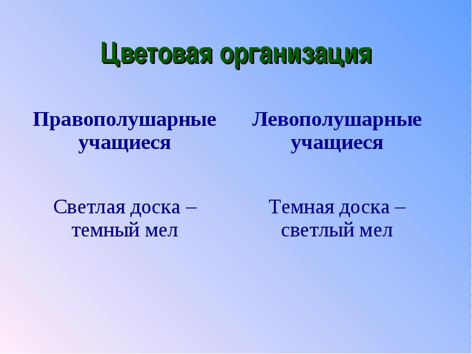 Цветовая организация Правополушарные учащиесяЛевополушарные учащиеся Светлая...