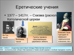Еретические учения 1377 – 1417гг. – Схизма (раскол) в Католической церкви Рим