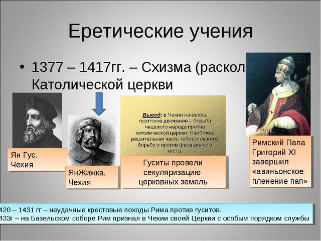Еретические учения 1377 – 1417гг. – Схизма (раскол) в Католической церкви Рим...