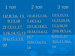 1 топ 2 топ 3 топ 1)2,8,3,6, 13, 9,13,18 2) 13,11,17, 3,16,14,15,13 3) 6,15,1