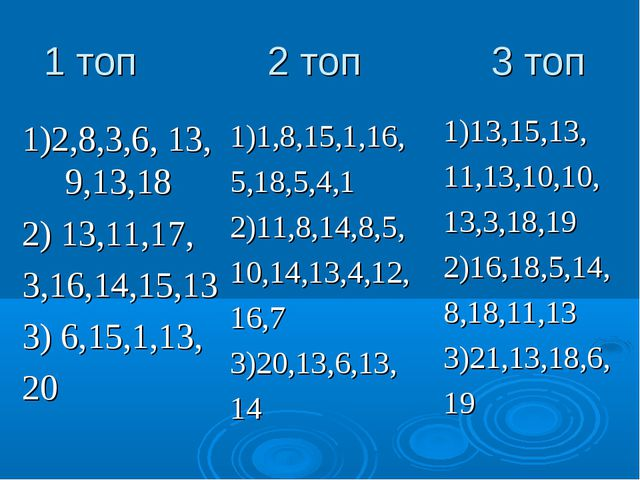1 топ 2 топ 3 топ 1)2,8,3,6, 13, 9,13,18 2) 13,11,17, 3,16,14,15,13 3) 6,15,1...