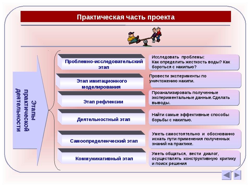 Практическая часть проекта Этапы практической деятельности Провести экспериме...