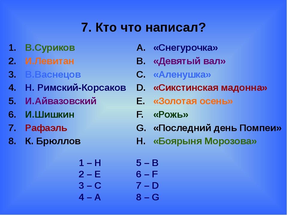 7. Кто что написал? В.Суриков И.Левитан В.Васнецов Н. Римский-Корсаков И.Айва...
