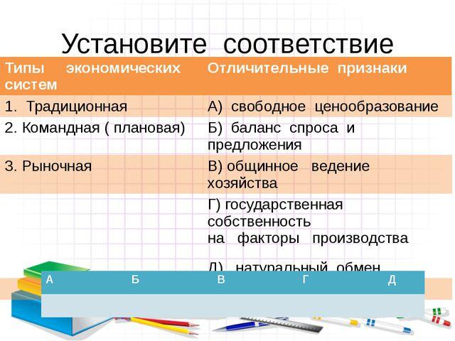Установите соответствие Типы экономических систем Отличительные признаки 1. Т...