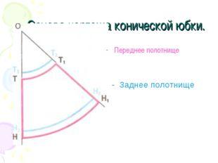 Основа чертежа конической юбки. Переднее полотнище - Заднее полотнище