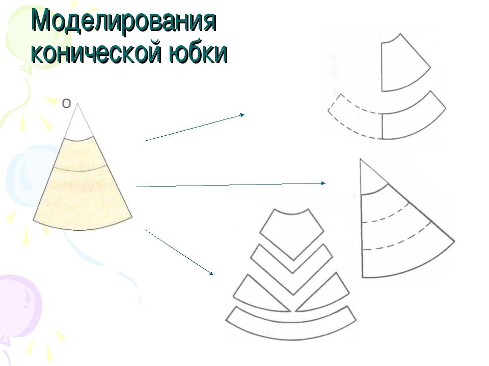 Моделирования конической юбки