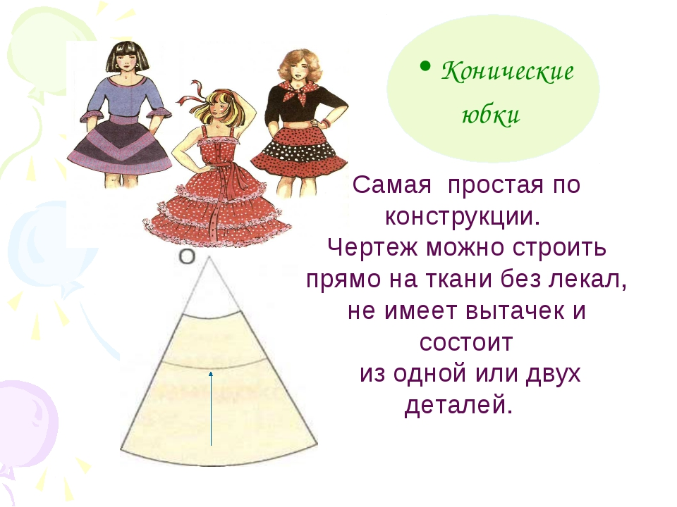 Конические юбки Самая простая по конструкции. Чертеж можно строить прямо на т...