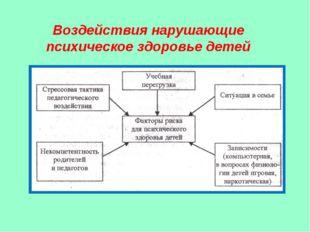 Воздействия нарушающие психическое здоровье детей