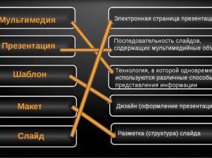 Мультимедия Презентация Шаблон Макет Слайд Электронная страница презентации
