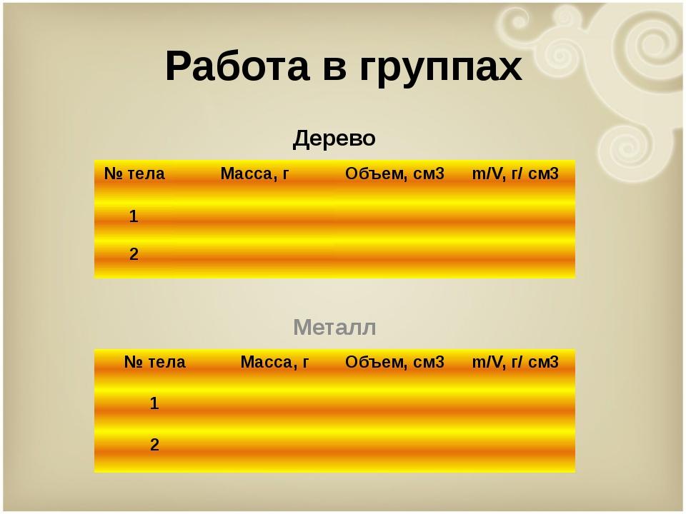 Работа в группах Дерево Металл № тела Масса, г Объем,см3 m/V, г/ см3 1 2 № те...