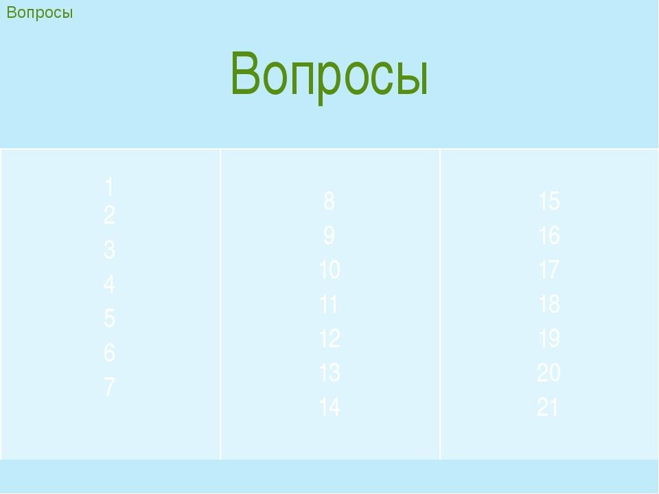 Сколько детей было в семье С.Т. Аксакова? ответ
