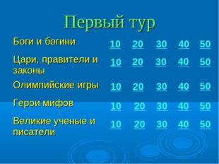 Первый тур 10 10 10 10 10 20 20 20 20 20 30 30 30 30 30 40 40 40 40 40 50 50