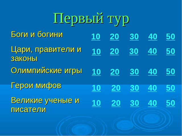 Первый тур 10 10 10 10 10 20 20 20 20 20 30 30 30 30 30 40 40 40 40 40 50 50...