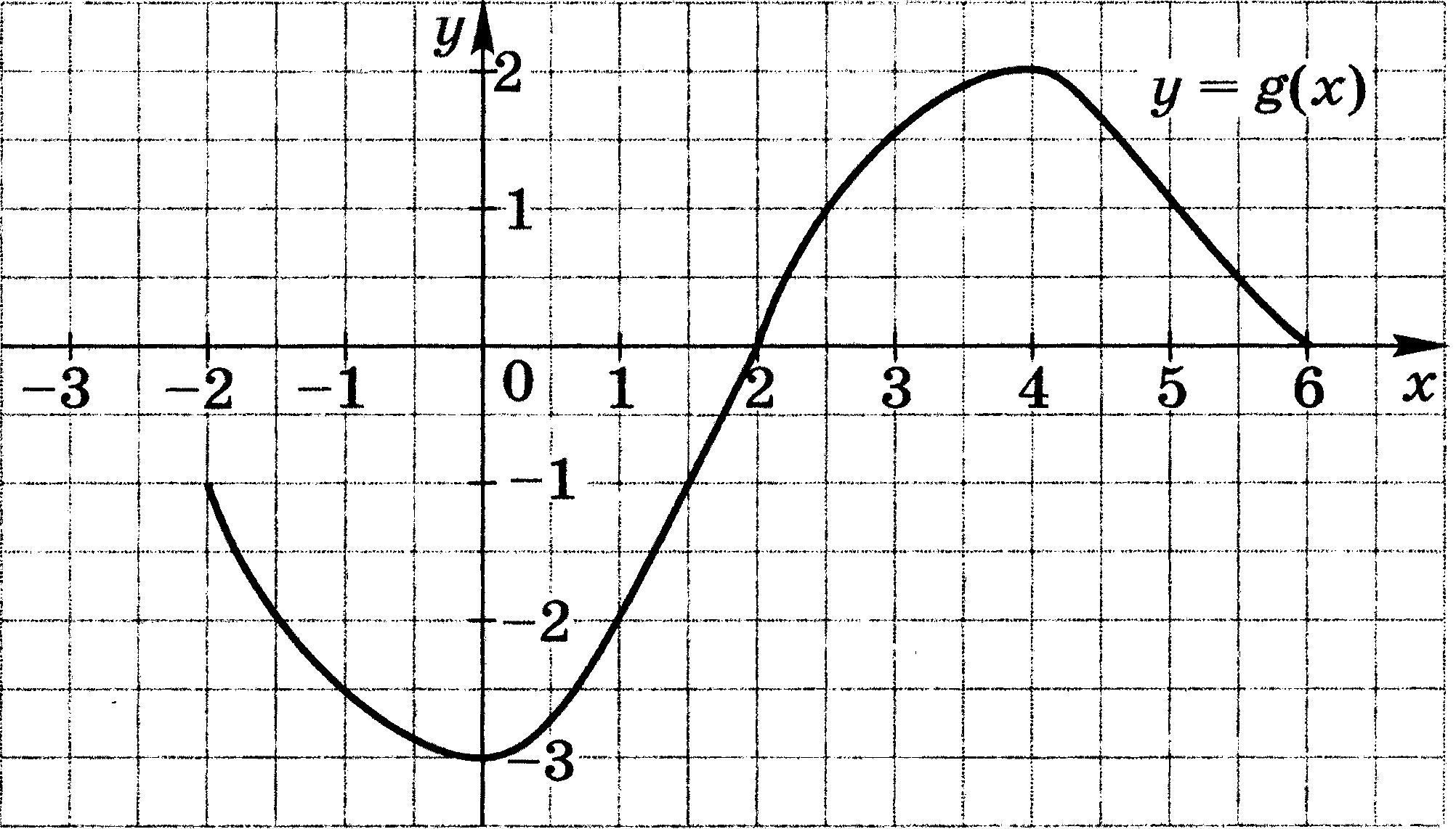 Урок Контрольная работа по алгебре № класс  Буфер обмена02