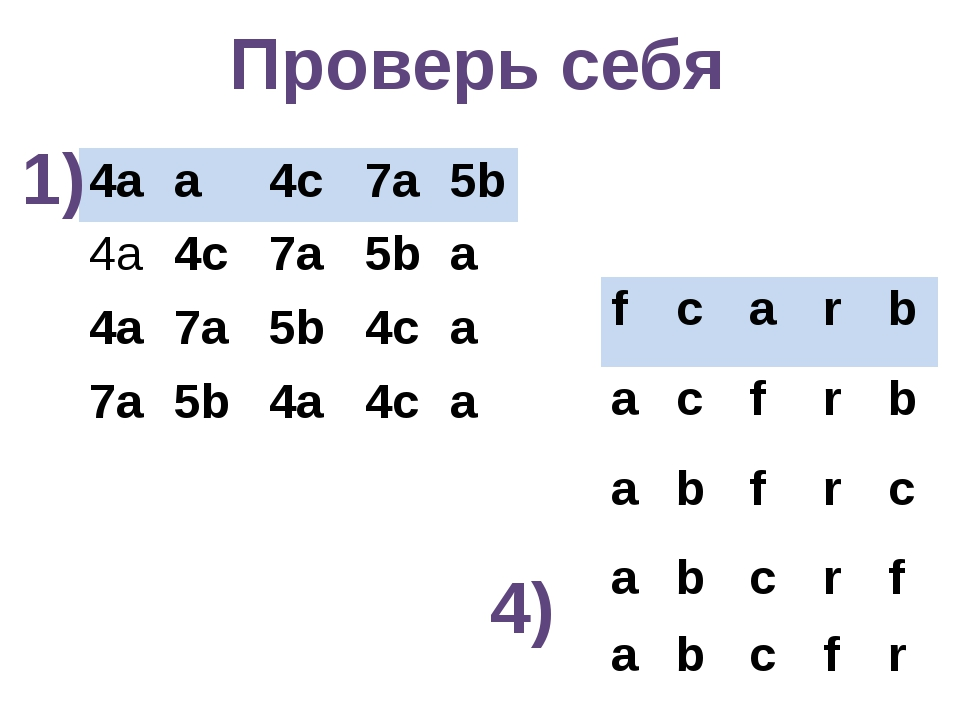 Проверь себя 1) 4) 4a a 4c 7a 5b 4a 4c 7a 5b a 4a 7a 5b 4c a 7a 5b 4a 4c a f...