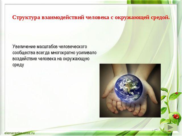 Структура взаимодействий человека с окружающей средой. Увеличение масштабов...