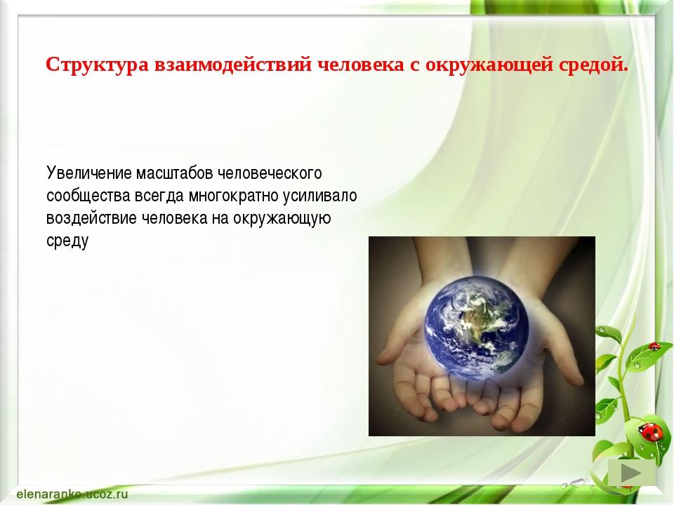 взаимодействие человека с окружающей средой реферат