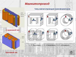 Магнитопровод Стержневой тип Броневой тип Типы магнитопроводов трансформаторо