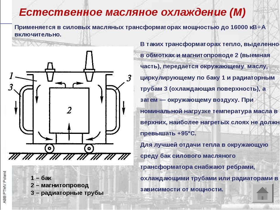 Естественное масляное охлаждение (М) Применяется в силовых масляных трансформ...