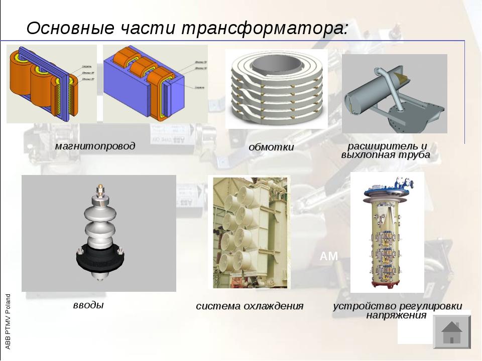 CEF AM магнитопровод расширитель и выхлопная труба вводы обмотки устройство р...