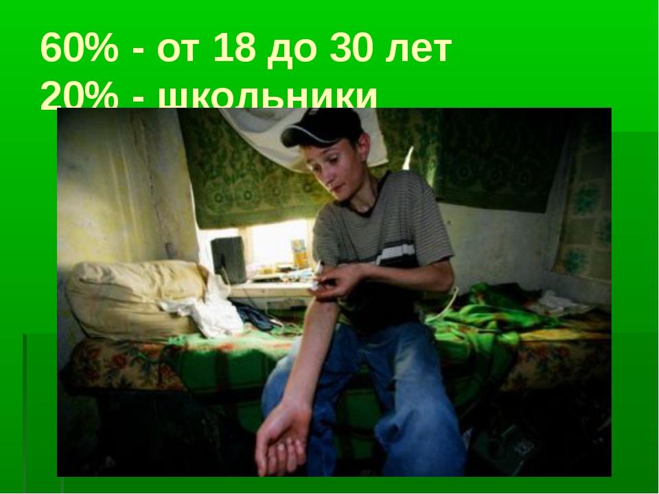 60% - от 18 до 30 лет 20% - школьники