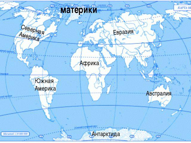 Северная Америка Южная Америка Евразия Африка Австралия Антарктида материки