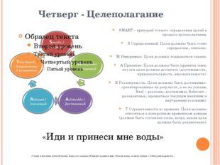 Четверг - Целеполагание SMART– критерий точного определения целей в процессе