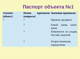 Паспорт объекта №1 Элемент (объект) Имена признаков (вопросы) Значения призн