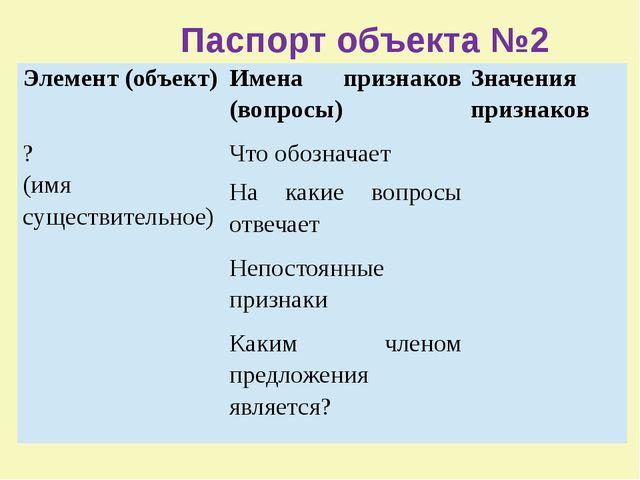 Паспорт объекта №2 Элемент (объект) Имена признаков (вопросы) Значения призн...