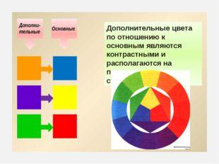 Дополнительные цвета по отношению к основным являются контрастными и распола