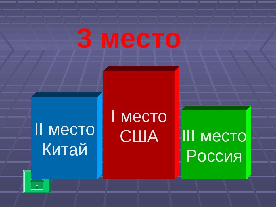 3 место II место Китай I место США III место Россия
