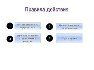 Правила действия По отношению к террористам При штурме При применении отравля