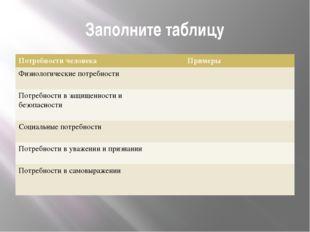 Заполните таблицу Потребности человека Примеры Физиологическиепотребности Пот