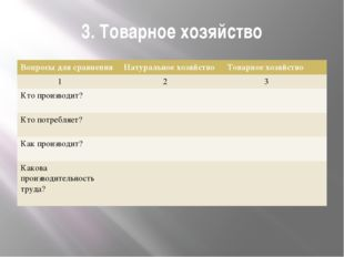 3. Товарное хозяйство Вопросы для сравнения Натуральное хозяйство Товарное хо