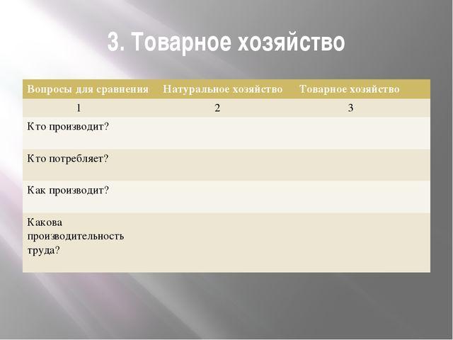 3. Товарное хозяйство Вопросы для сравнения Натуральное хозяйство Товарное хо...