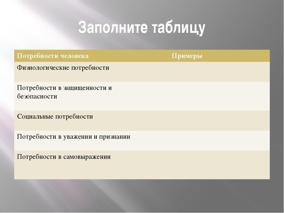 Заполните таблицу Потребности человека Примеры Физиологическиепотребности Пот...
