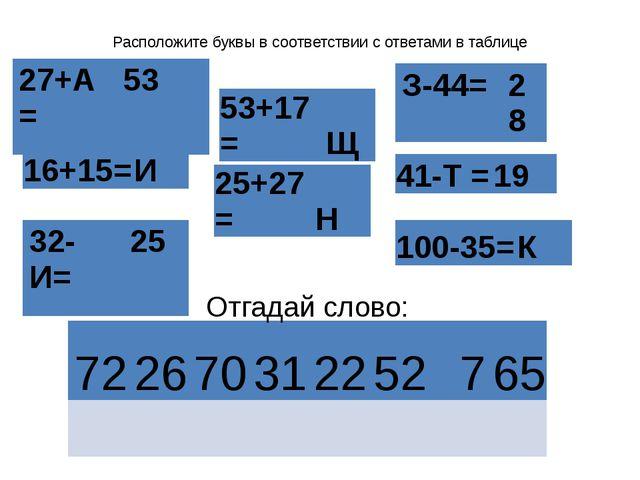 Расположите буквы в соответствии с ответами в таблице Отгадай слово: 27+А= 53...