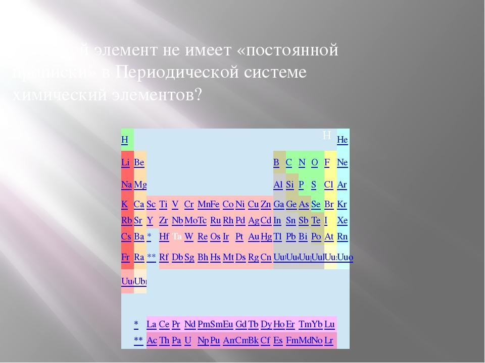18. Какой элемент не имеет «постоянной прописки» в Периодической системе хими...