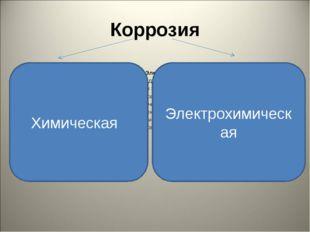 Коррозия Химическая Электрохимическая Происходит в не проводящей Происходит в